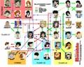 School Rumble Characters - school-rumble wallpaper