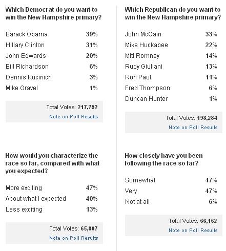 AOL Prefers Obama, McCain