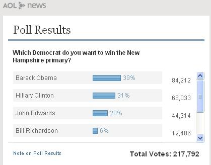 AOL Prefers Obama