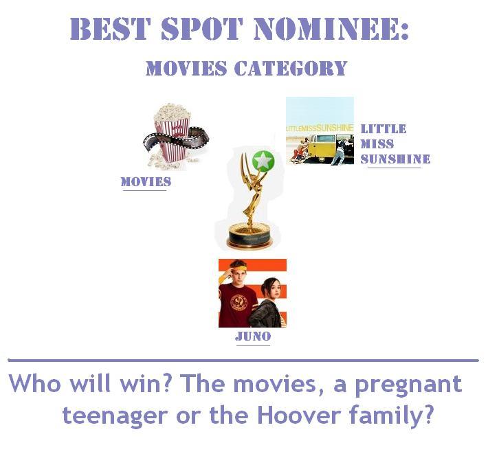 BEST SPOT: Film