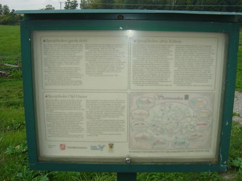Bjersjoholm ngome Remnants