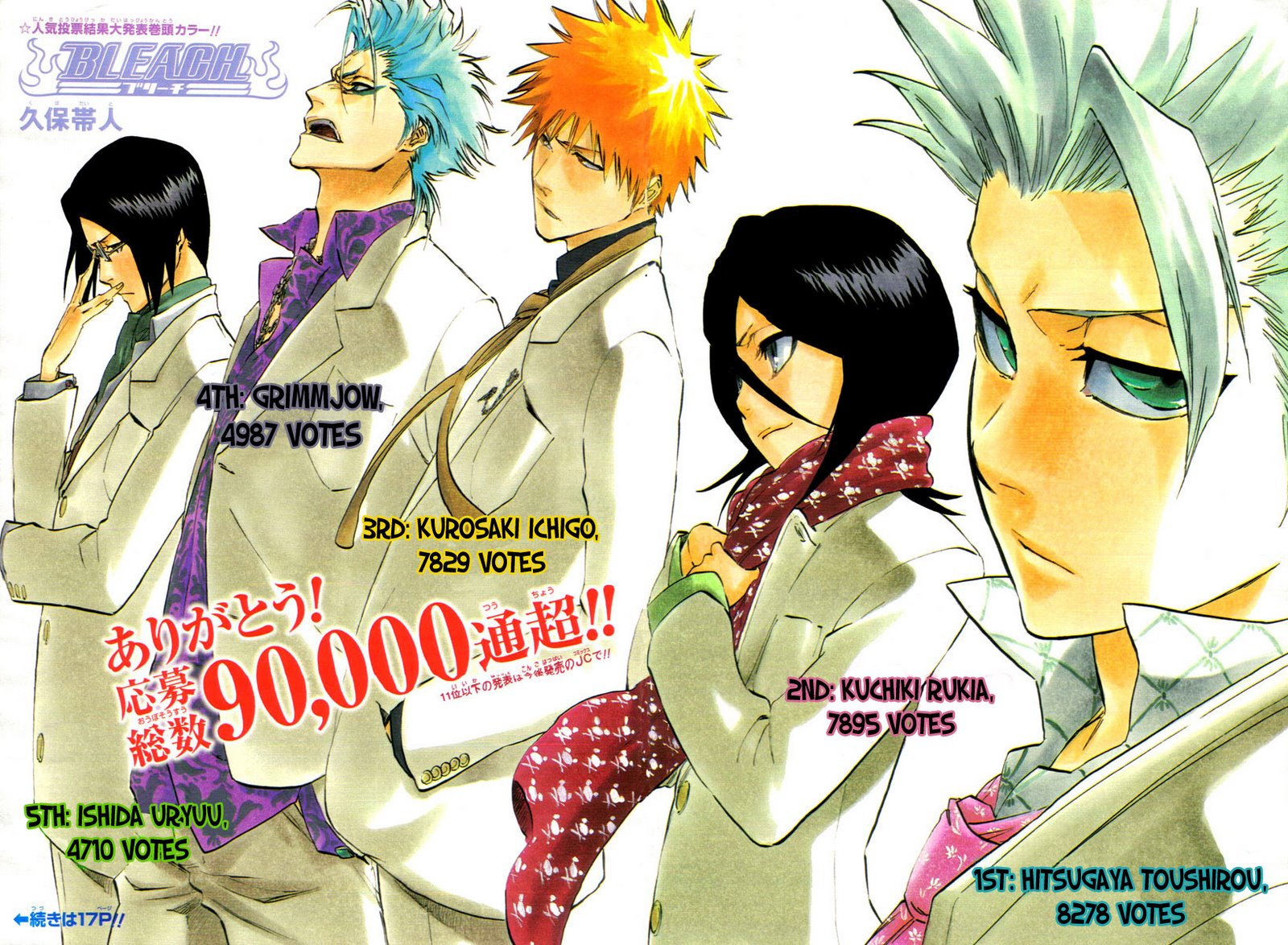 Free Anime Character Popularity Poll : Bleach popularity poll anime photo