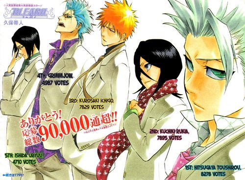 Bleach popularity poling 2008