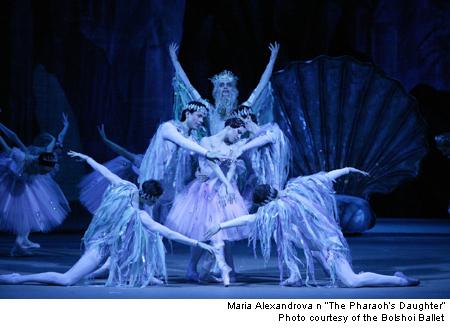 Ballet wallpaper titled Bolshoi Ballet