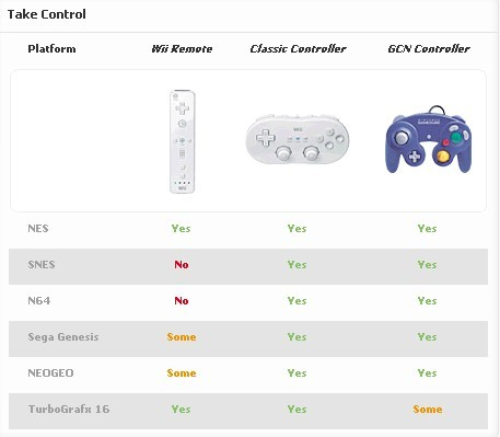 Compatible Controllers