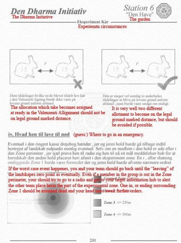 DHARMA manual