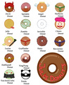 Donut Poster - donuts photo