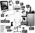 Geek Toilet