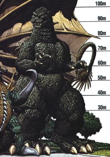 Godzilla wallpaper titled Godzilla's height chart