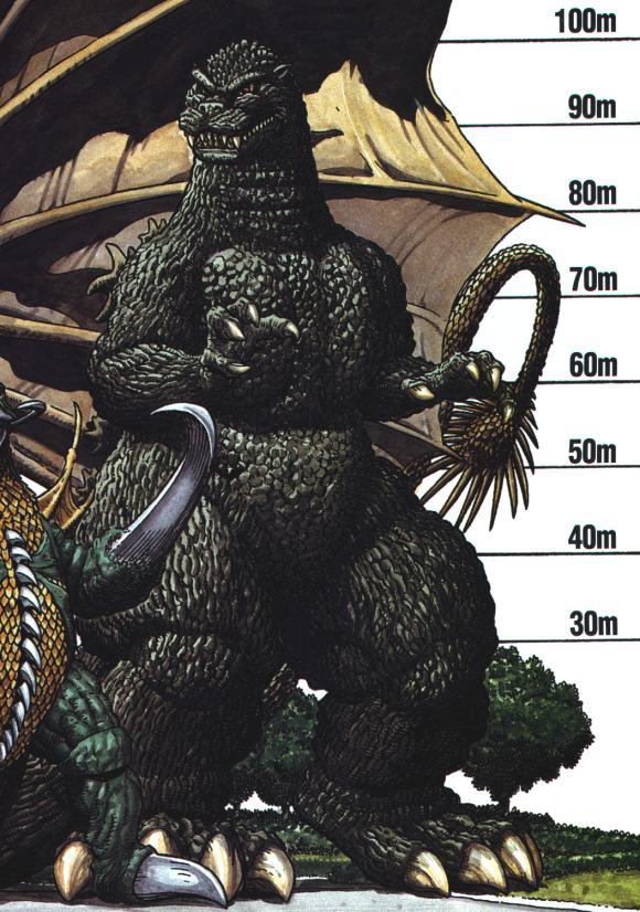 godzilla wallpaper. Godzilla#39;s height chart