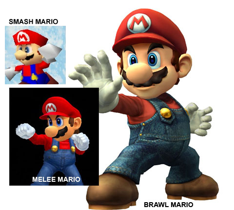 How Mario Has Changed