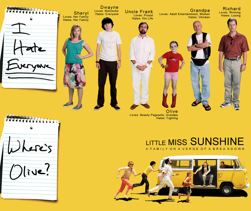 little miss sunshine richard character Based on the academy award-winning film, little miss sunshine is an outrageously funny and surprisingly touching musical the hoover family has seen better days richard, the father, is a floundering motivational speaker, grandpa's been kicked out of his retirement home and uncle frank's been dumped by his boyfriend.