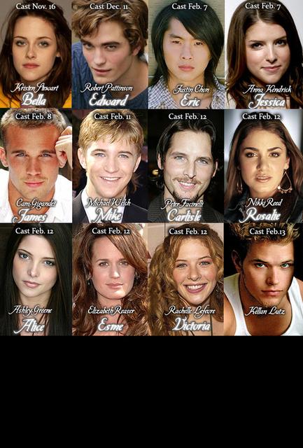 The Cast (So Far)