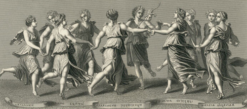 mitologia grega wallpaper entitled The Nine Muses