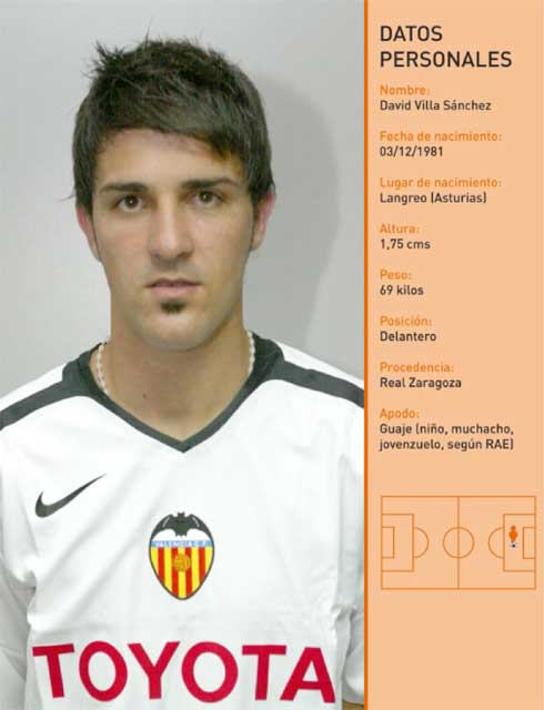 David Villa - Photo Colection