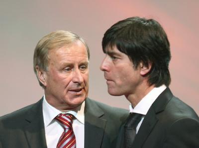 euro 2008 draw ( the coaches )