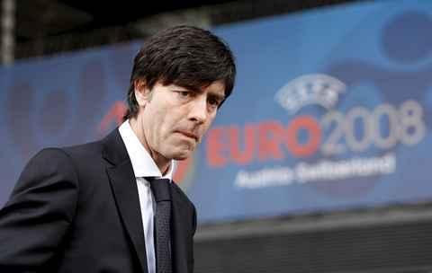 euro 2008 draw ( the coaches )
